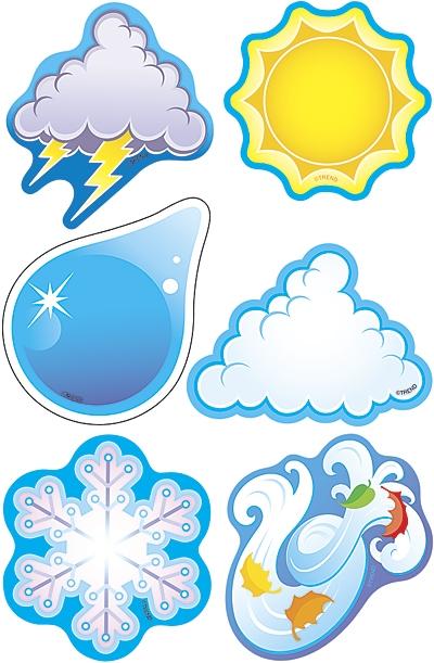 Weather Clipart For Preschool.