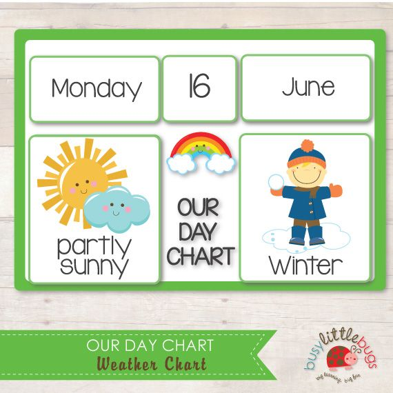 1000+ images about weather boards on Pinterest.