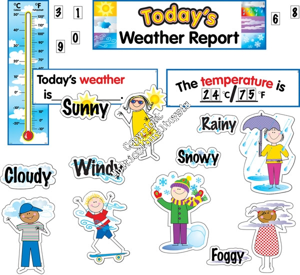 Weather And Seasons (Elementary).