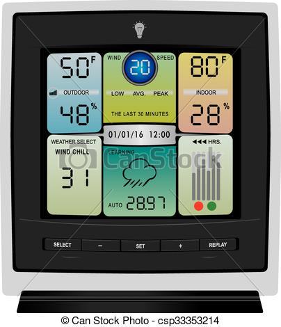 Vector Clip Art of Modern gadget Weather station.