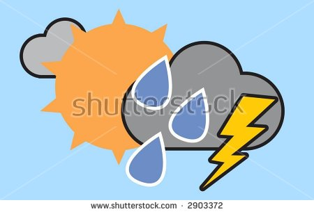 Weather information from accuweathercom clipart.