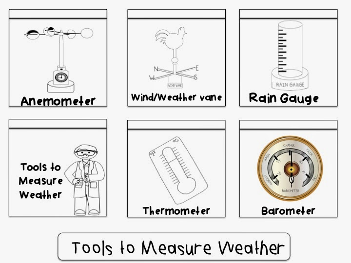 weather instruments clipart 20 free cliparts download images on clipground 2019. Black Bedroom Furniture Sets. Home Design Ideas