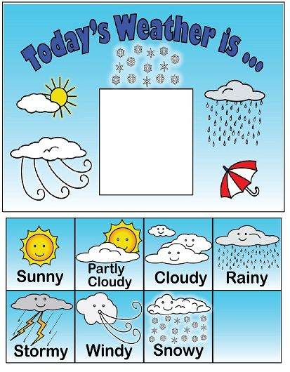 1000+ ideas about Weather Charts on Pinterest.