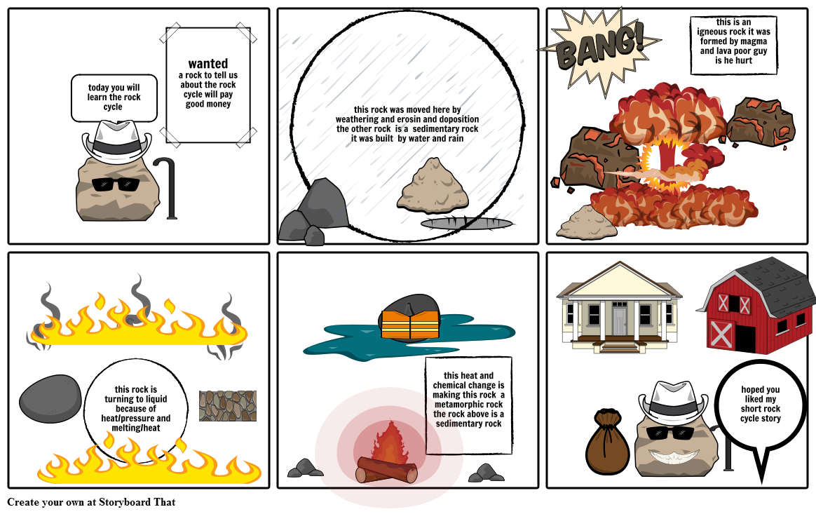 Weather and erosion Storyboard by tuckershoemake.