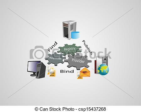 Web Service Clip Art.