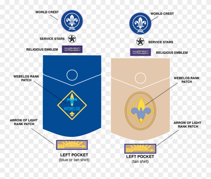 Webelos Uniform Hugo Cub Scout Pack Png Webelos Insignia.