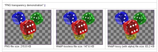 Google tweaks WebP to take on PNG and JPEG.