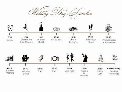 Timeline Wedding Party Transparent & PNG Clipart Free.