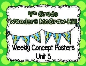 Wonders McGraw Hill 4th Grade Weekly Concept Posters.