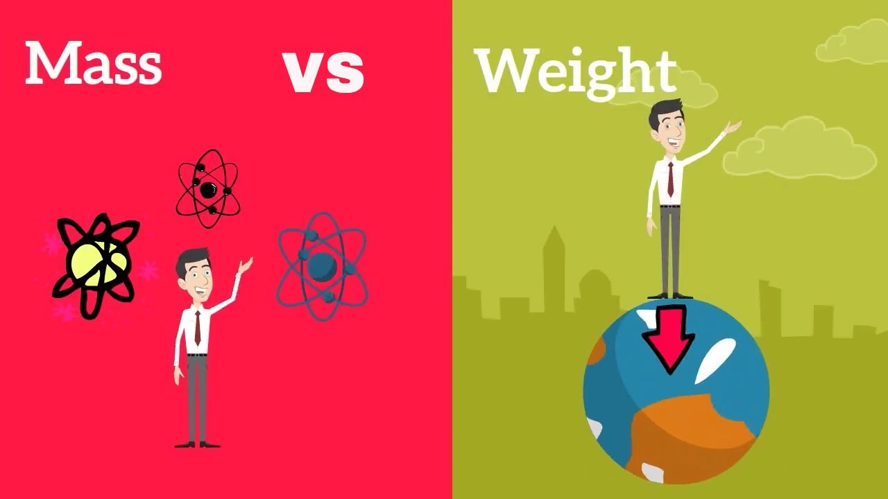 Is mass the same as weight?.