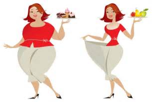 Similiar Weight Loss Challenge Clip Art Keywords.