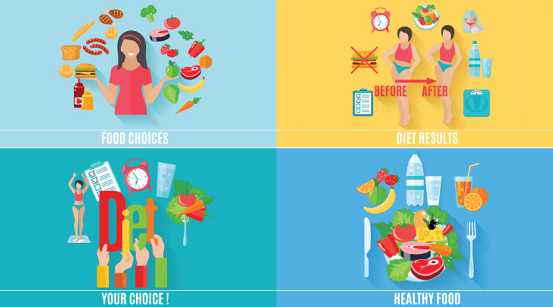 Food And Health : A Journey of Weight Loss.