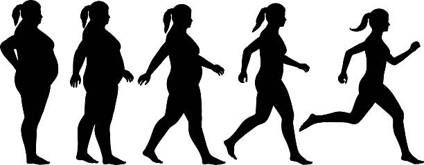 717 Weight Loss free clipart.