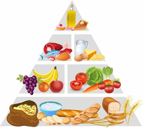 Balance Diet Clipart.