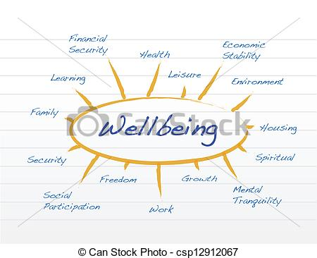 Clip Art Vector of Diagram of wellbeing illustration design on a.