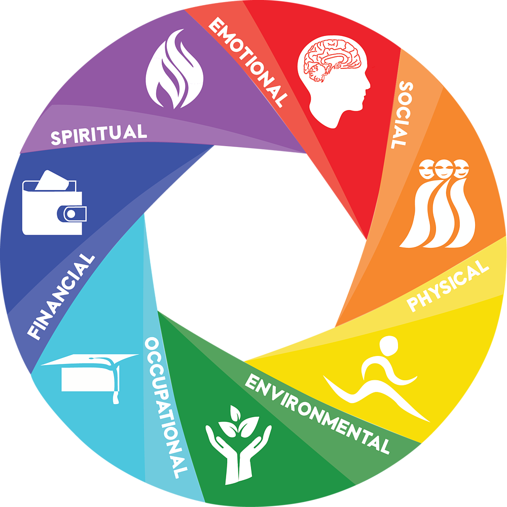 Download Free png Health & Wellness Center: Wellness Dimensions.