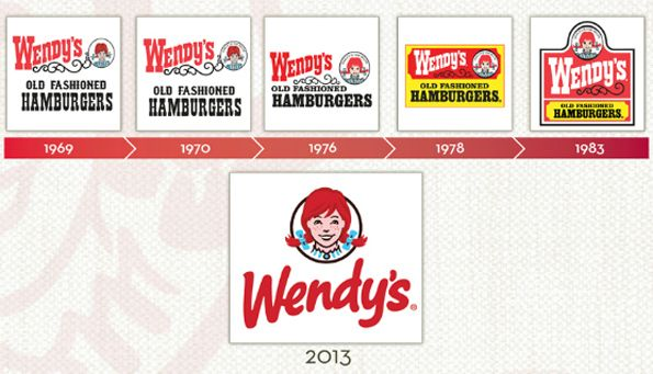 Logo Wendy\'s.