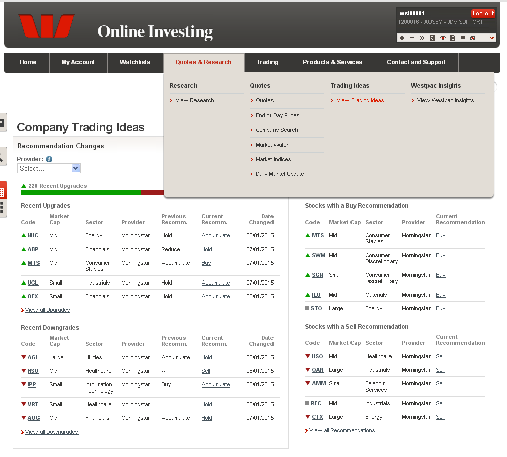 Share Trading & Online Trading.