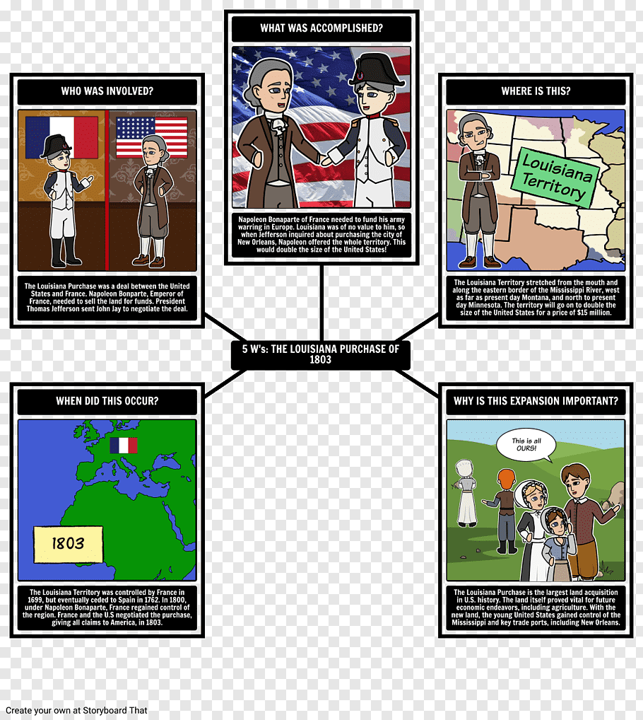 Louisiana Purchase Lewis and Clark Expedition United States.