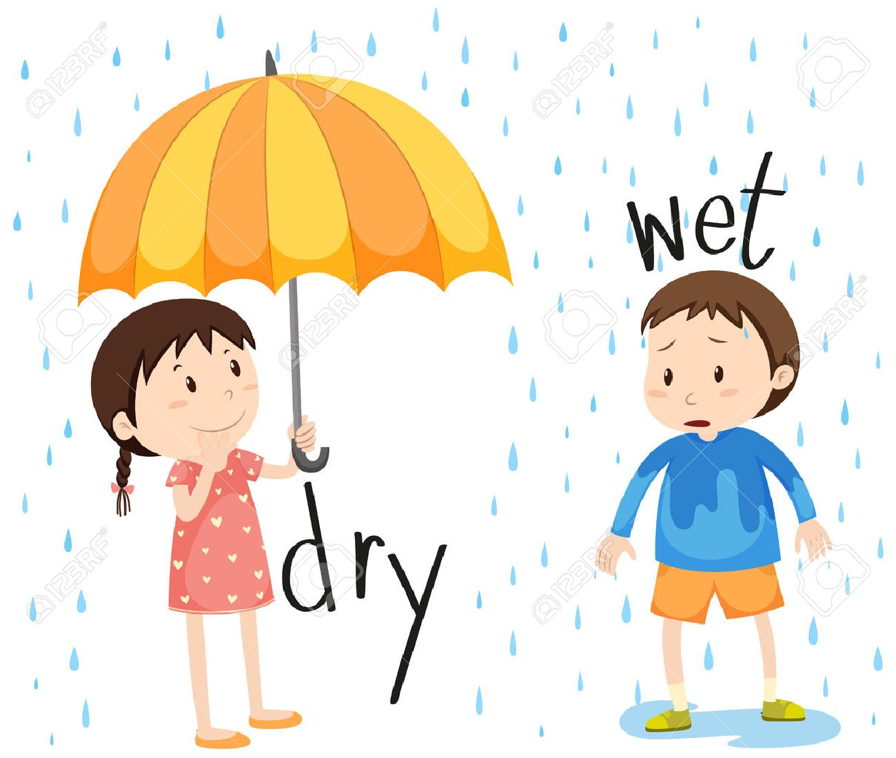Opposite adjective dry and wet illustration.