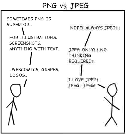 JPEG or PNG.