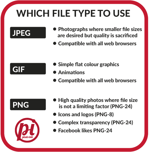 Which file format should I use? JPEG, GIF or PNG?.