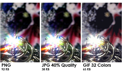 What's the Difference Between JPG, PNG, and GIF?.