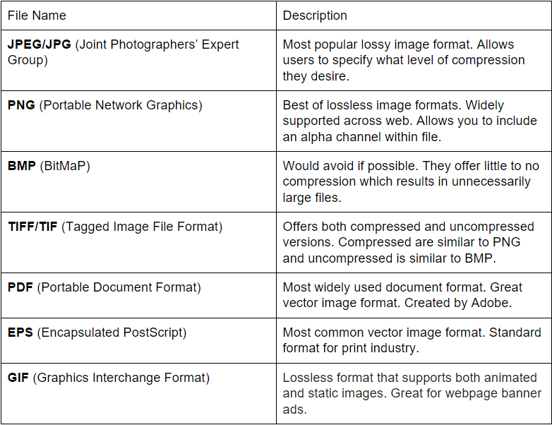 Understanding Image File Formats.