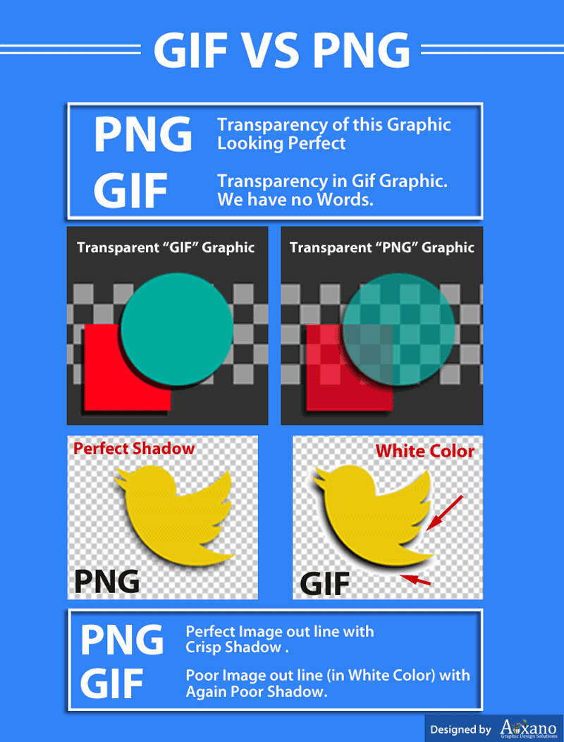 Benefits of the PNG Image Format.