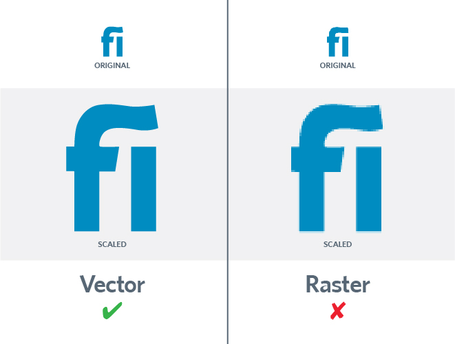 Which logo file format do you need? JPG, PNG, EPS, PDF, AI and more.