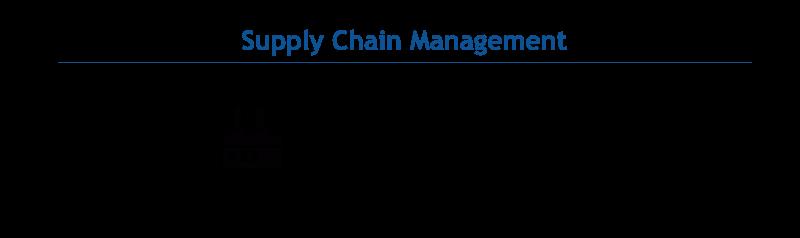 Supply Chain Management 101.