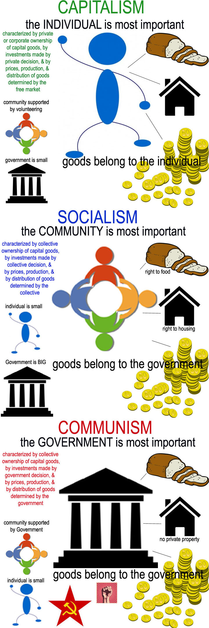Types Of Government Clipart.
