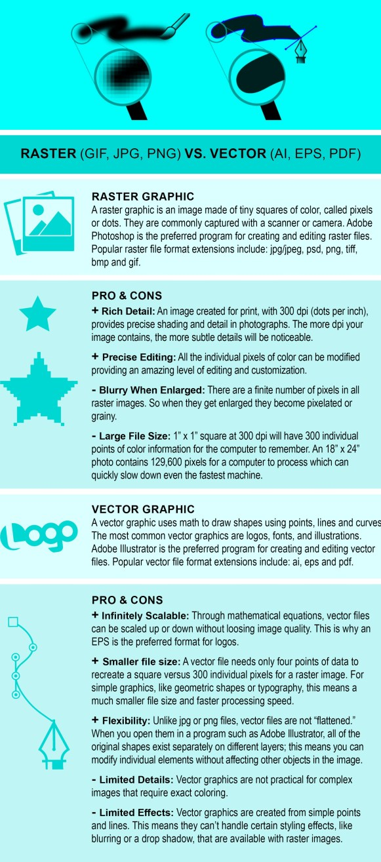 Design Tips & Tools.