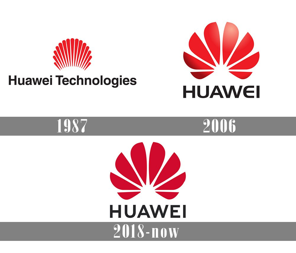 Meaning Huawei logo and symbol.