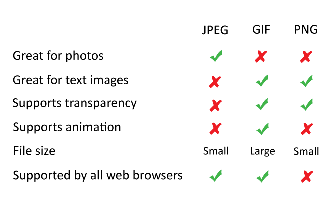 File formats in PS (Part two)….