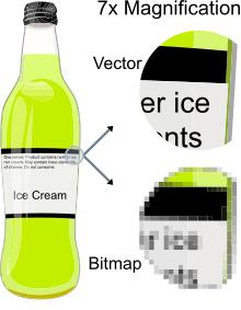 Vector graphics.