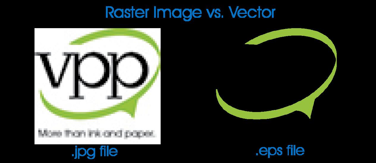 Raster Image vs. Vector.