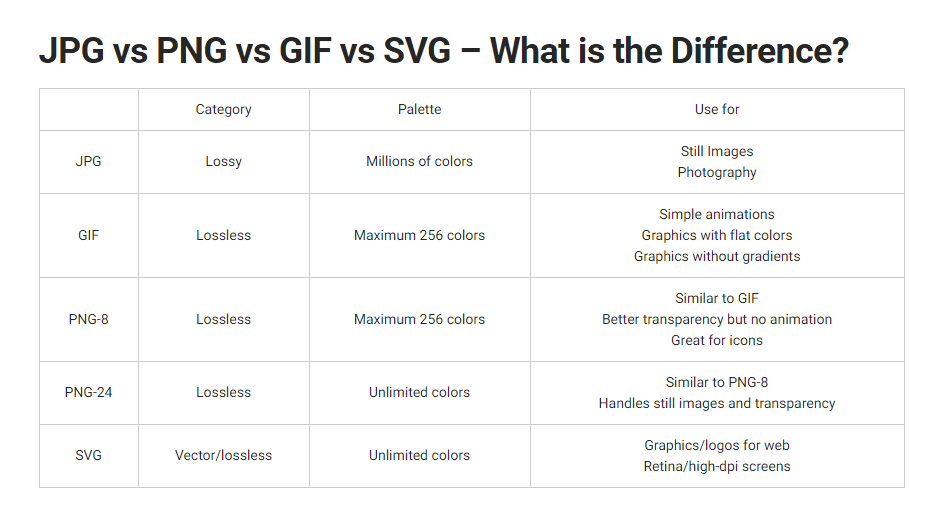What Is The Difference Between Jpg And Png (106+ images in.