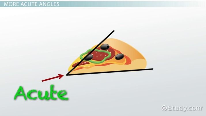 What is an Acute Angle?.