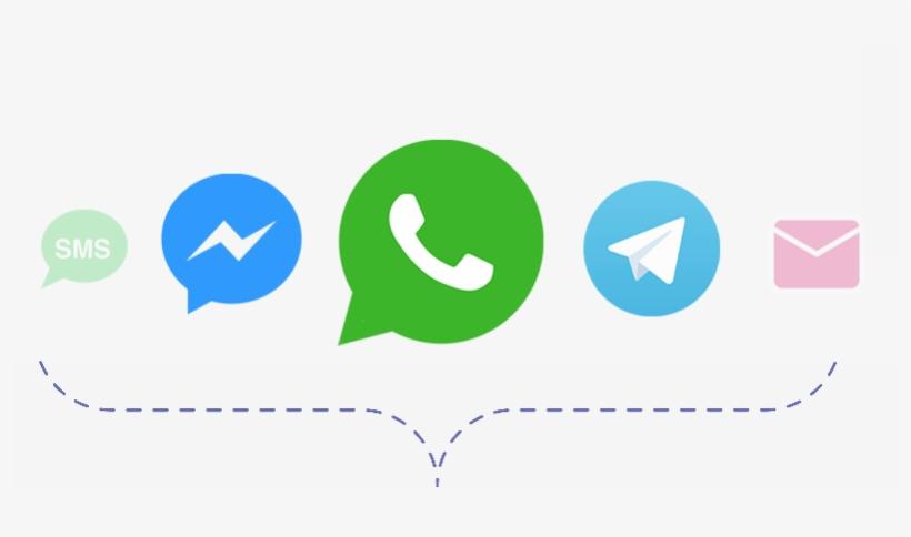 Channels Inbox Whatsapp.
