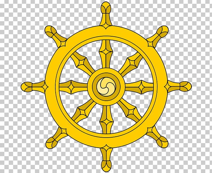 Wheel Of Dharma Yellow PNG, Clipart, Hinduism, Religion.