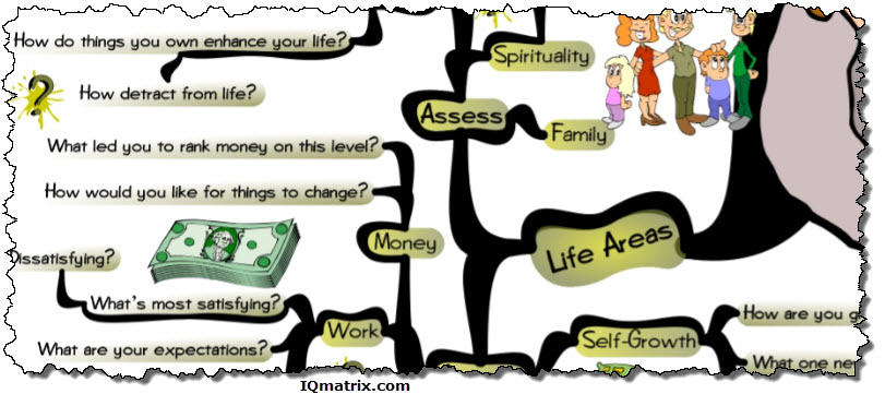How to Use the Life Coaching Wheel of Life During a Coaching Session.