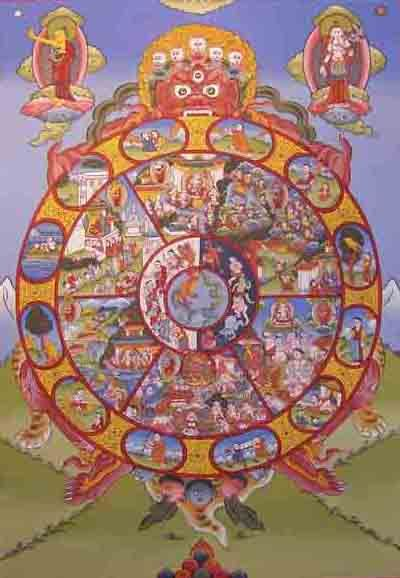 Hindu Wheel of Life Clip Art.