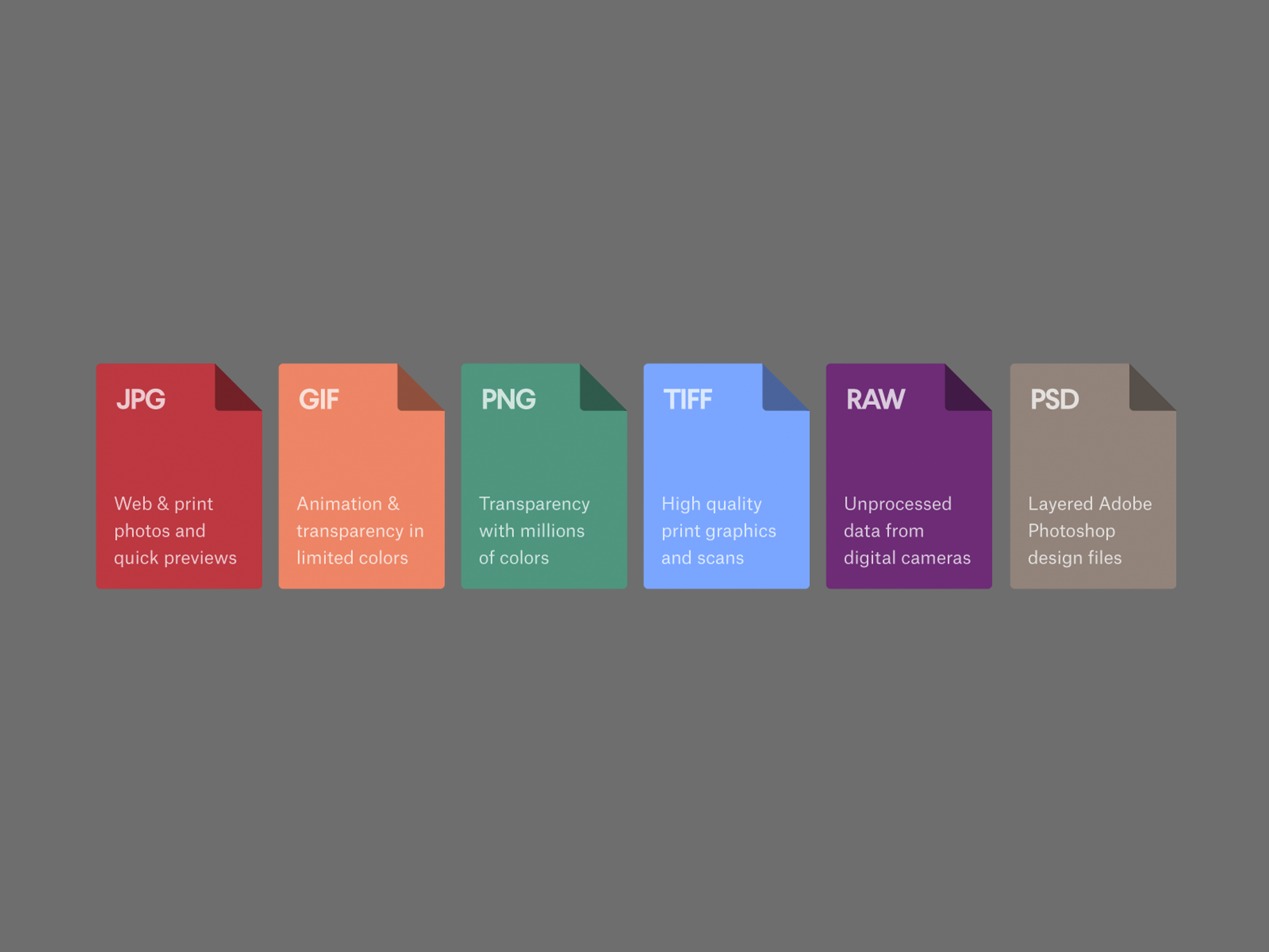 Image file formats: when to use each type of file.