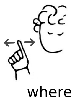 ASL Where Clip Art Download.