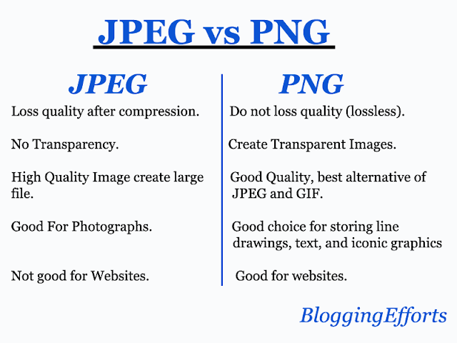 Which Is Better Jpeg Or Png (109+ images in Collection) Page 2.