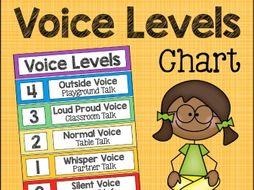 Classroom Voice Levels Chart.