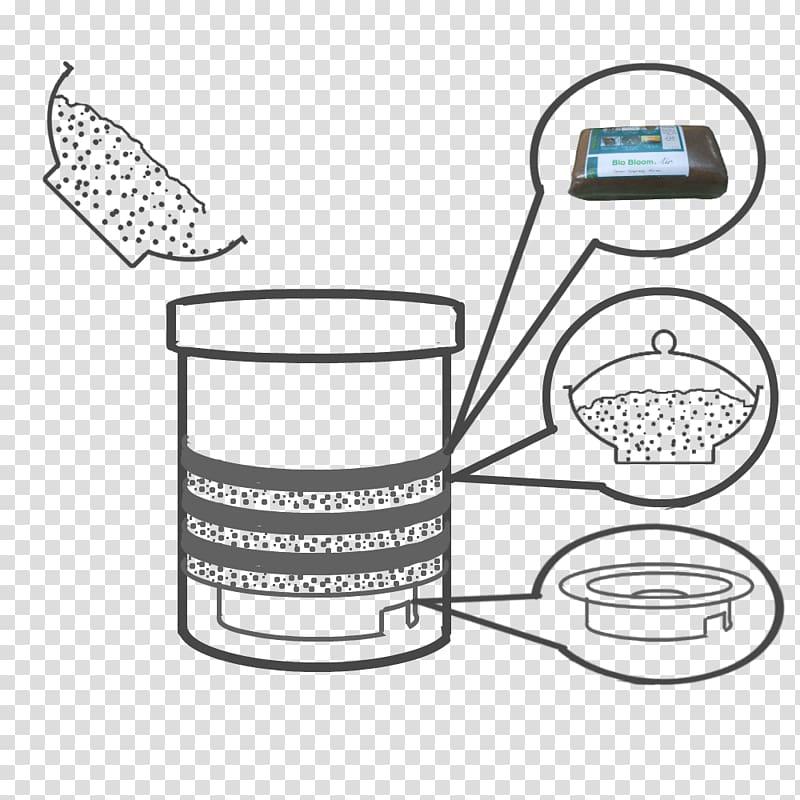 Rubbish Bins & Waste Paper Baskets Compost Food waste Waste.