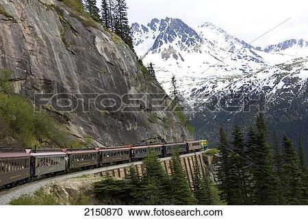 Stock Photography of White Pass & Yukon Route Railway Near Skagway.