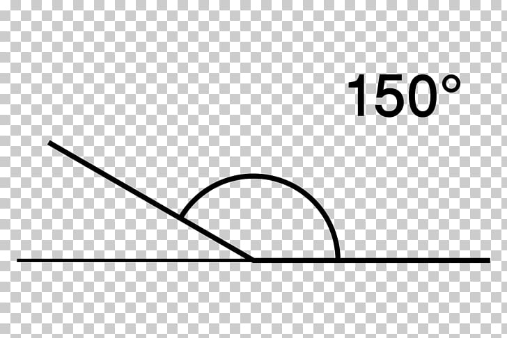 Right angle Degree Line Protractor, degrees PNG clipart.